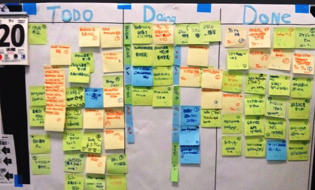 60i37 - Three Tips for Setting Up an Efficient Kanban Board