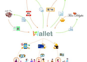 Wallet Inc Diagram CBJournal 600x600 1 - This Is What Should Be In Your Wallet