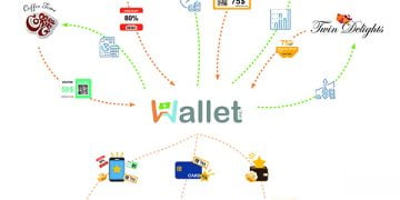 Wallet Inc Diagram CBJournal 600x600 1 - Is the Future of Collectibles Digital?