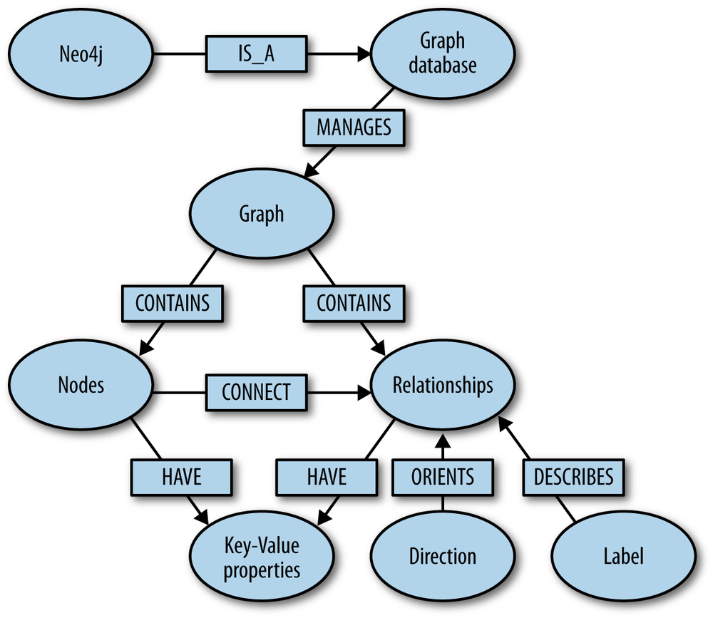 Big Data Graph Database - Ultipa Power