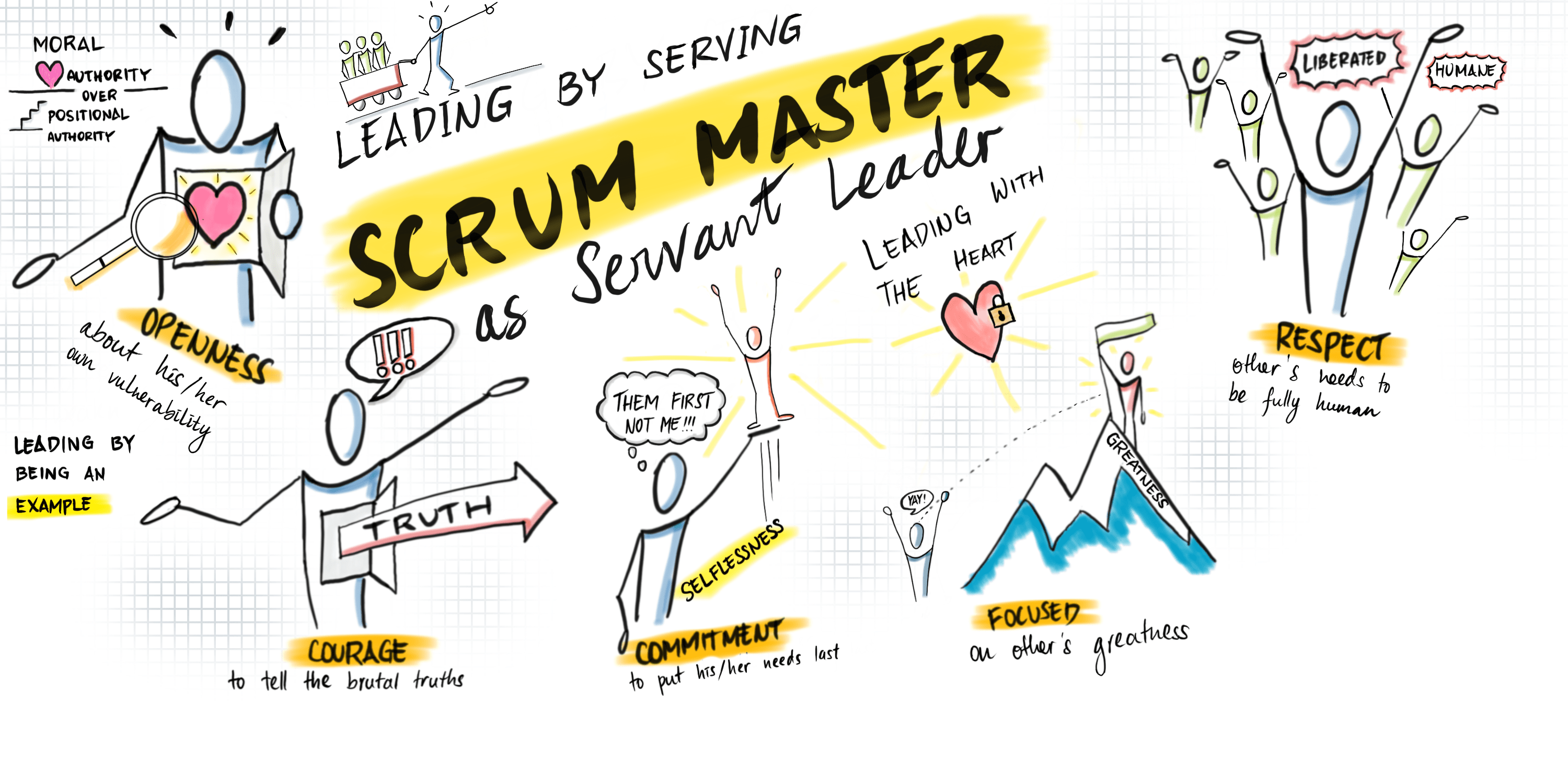 What Does Leadership Look in Scrum?