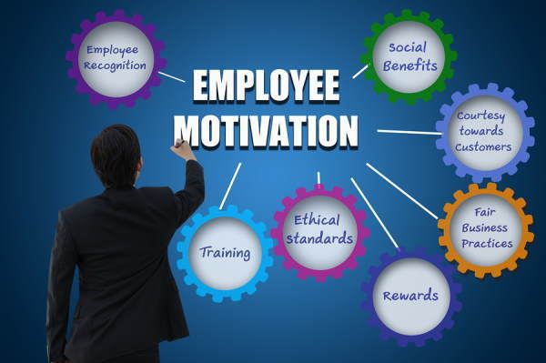 Businessman drawing employee motivation chart of business concept