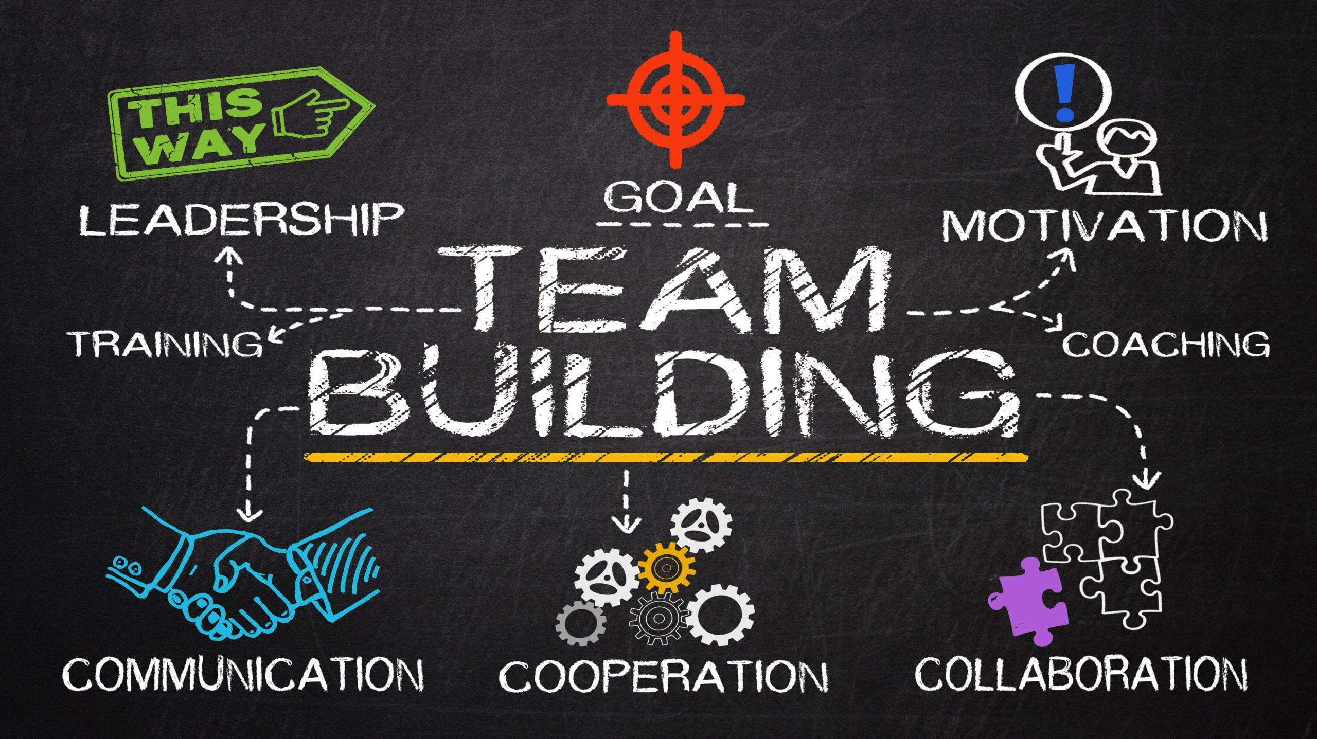 Team Building Trust and Improving Communication